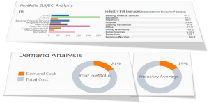 EnergyPrint Insights analytics